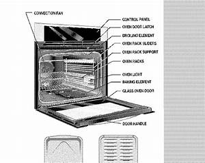 Electrolux E30ew75dss1 User Manual Wall Oven Manuals And