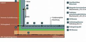 Bodenplatte Aufbau Ohne Keller : aufbau und verlegen des fundamenterders elektro grundinstallationen baunetz wissen ~ Yasmunasinghe.com Haus und Dekorationen