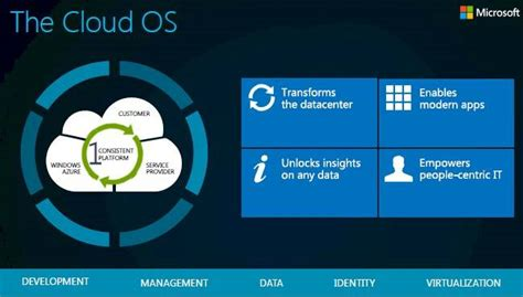 microsoft control freaks server  clouds  system