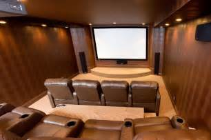 Small Home Theater Room Size