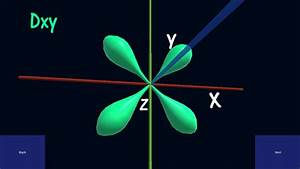 Virtual Orbitals 3d Chemistry For Pc    Windows 7  8  10