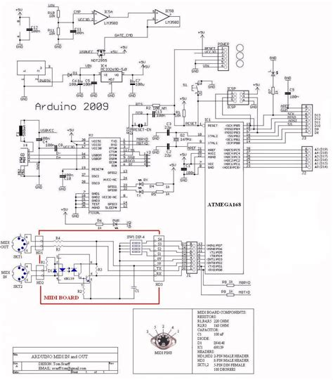 Get Axis Network Door Controller Wiring Diagram Download