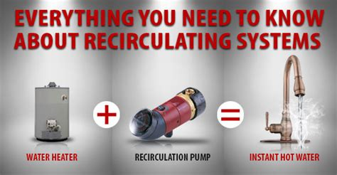 recirculating systems  hot water heating