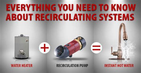 Recirculating Systems for Hot Water & Heating