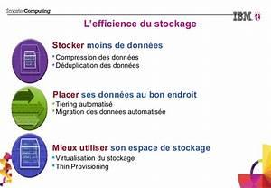 Stockage De Données : la solution stockage de donn es ibm ~ Medecine-chirurgie-esthetiques.com Avis de Voitures