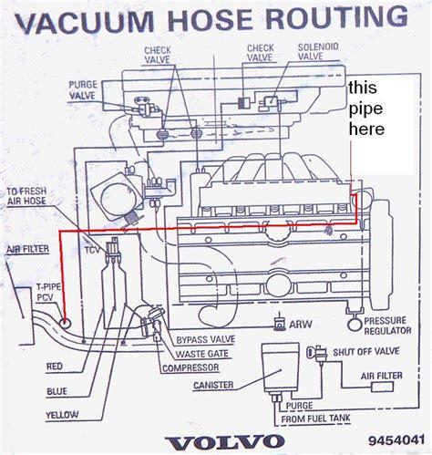 volvo t5 engine diagram 1997 volvo 850 vacuum line diagram