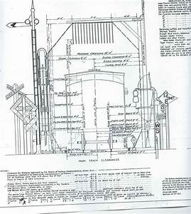 Railroad Clearance Diagram