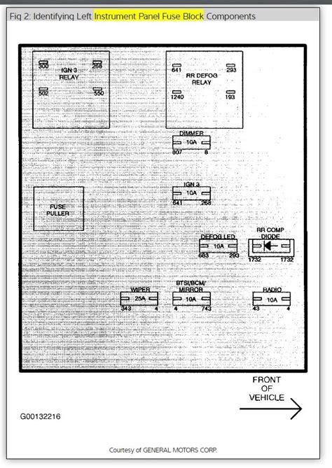 2001 Daewoo Leganza Fuse Box Diagram by Fuse Box Diagram For 2001 Saturn L300 Imageresizertool