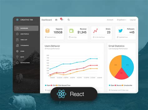 react admin template light bootstrap dashboard react free bootstrap admin template creative tim