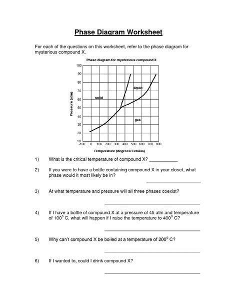 phase change diagrams printable diagram