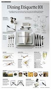 FINE DINING ETIQUETTE AND RULES