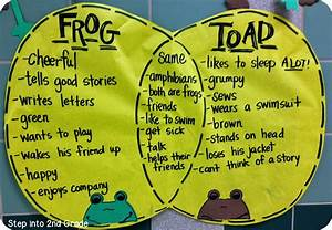 Step Into 2nd Grade With Mrs  Lemons  Frogs And Addition