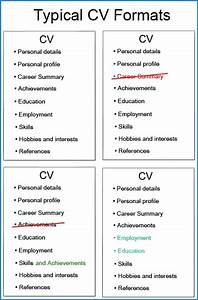 typical cv layouts With cv structure