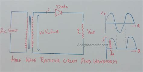 wave rectifier efficiency equation  applications