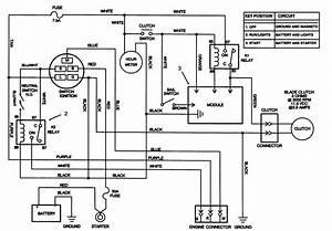 Toro Leaf Blower Wiring Diagram