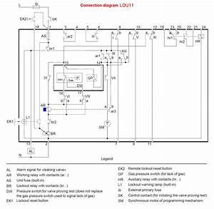Dispozitiv De Control Al Etanseitatii Siemens Ldu11
