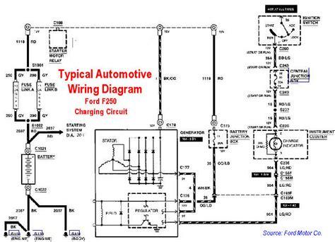automotive electrical circuits