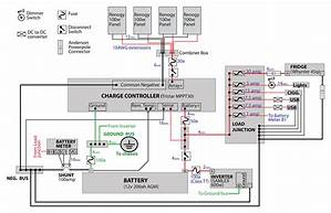 Wiring Diagram Roadtrek E Trek - Options -Indexes for Wiring Diagram  SchematicsWiring Diagram Resource - Wiring Diagram Schematics
