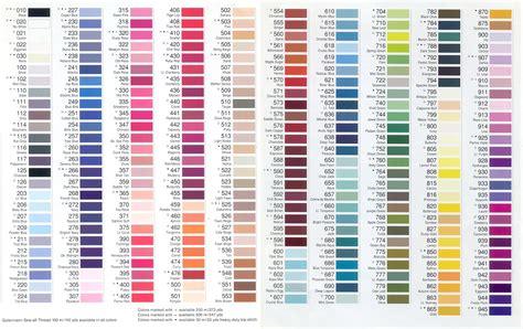 gutermann thread colors gutermann sewing thread buy gutermann thread