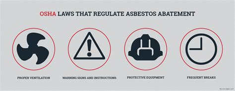 laws regulate asbestos abatement elg law