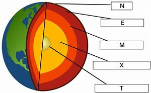 Layers Of The Earth Labeled Diagram Images - How To Guide ...