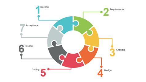 smartdraw create flowcharts floor plans