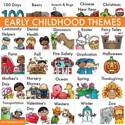 themes for preschoolers themes pre k pages literacy 111