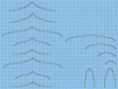 build tip  reanna erika   fibonacci sequence