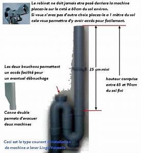 Mini Machine À Laver Sans Arrivée D Eau : info sch ma d 39 vacuation et d 39 installation de machine a laver page 1 r seaux d 39 vacuations ~ Melissatoandfro.com Idées de Décoration