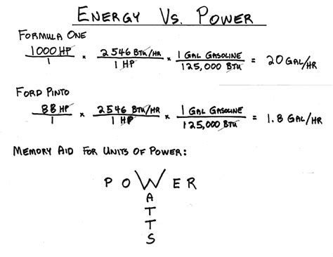 formula 3 vs formula 1 patent us7930117 systems and methods for power swing out