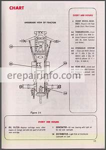 Ford 601 801 601d 801d Owners Manual Tractors