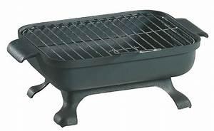 Barbecue Cuve En Fonte : invicta barbecue charbon malawi barbecue au charbon de bois ~ Nature-et-papiers.com Idées de Décoration