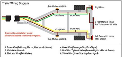 5 Pin Wiring Diagram For Trailer by 4 Wire Trailer Wiring Wiring Diagram On The Net