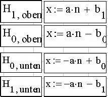 Effektgröße Berechnen : sequentieller binomialtest ~ Themetempest.com Abrechnung