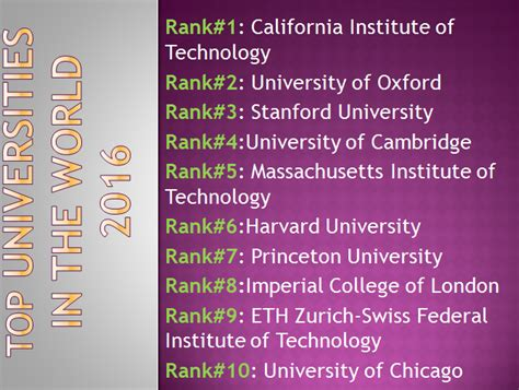 top universities   world  bolopakistan