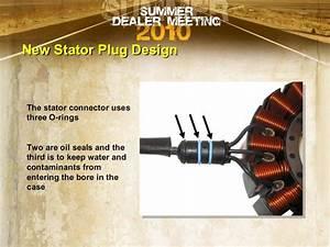 Oil Leak From Stator Wiring