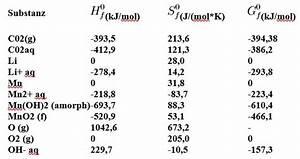 Titration äquivalenzpunkt Berechnen : w rme berechnung der reversiblen w rme einer batterie beim laden und entladen chemielounge ~ Themetempest.com Abrechnung