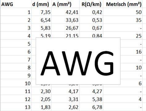 awg tabelle leitungsquerschnitte und durchmesser einfach