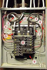 Square D Circuit Breaker Panel Diagram