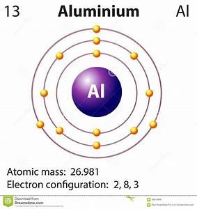 Diagram Representation Of The Element Aluminium Stock Vector