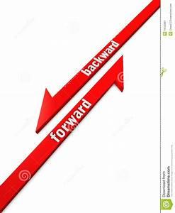 Forward Backward Stock Image