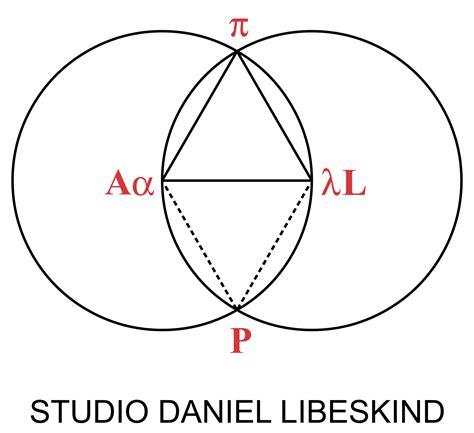 Studio Daniel Libeskind  Archello