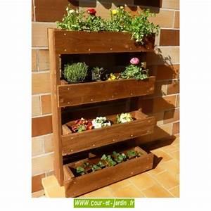 Fleur En Bois : jardini re bois rectangulaire bacs fleurs jardini res ~ Dallasstarsshop.com Idées de Décoration