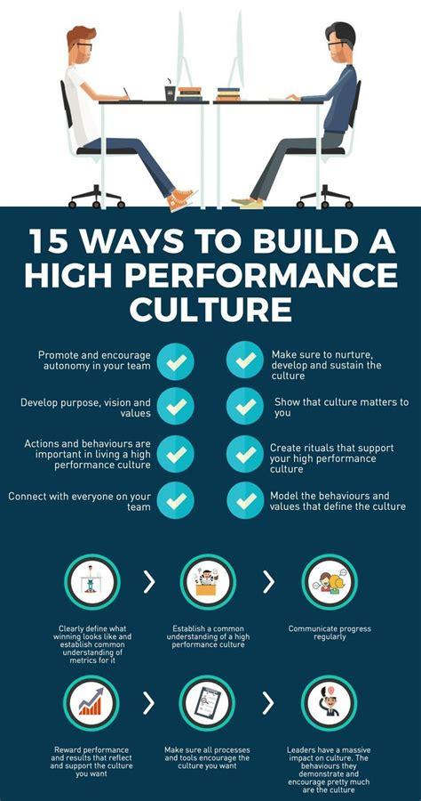 ways  build  high performance culture leadership