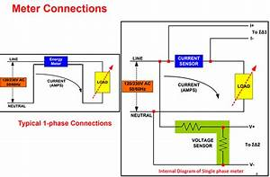 Using Smart Relay Drivers For Smart Meters  Part 1