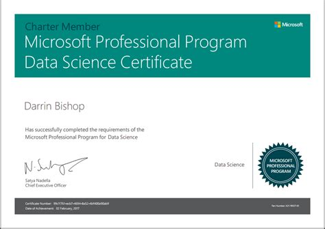 completed  microsoft professional program certificate