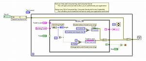 Etching Pathways  Labview  Twitter Toolkit