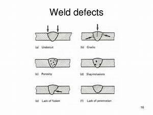 Welding Defects With Diagram  U2013 Readingrat Net