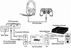xbox 360 slim console parts wiring diagram and fuse box With xbox 360 controller wiring diagram on xbox one parts diagram xbox 360
