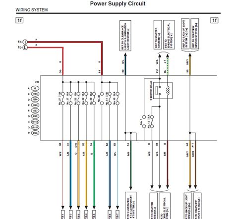 subaru legacy bn bs 2015 service manual wiring diagram auto repair manual heavy